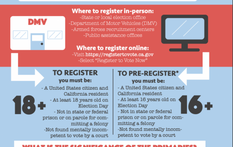 Newspaper design on how to register to vote